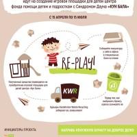 Запуск городского проекта по сбору макулатуры «RE-Play!»