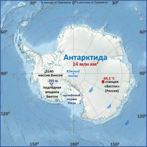 Антарктида-w500